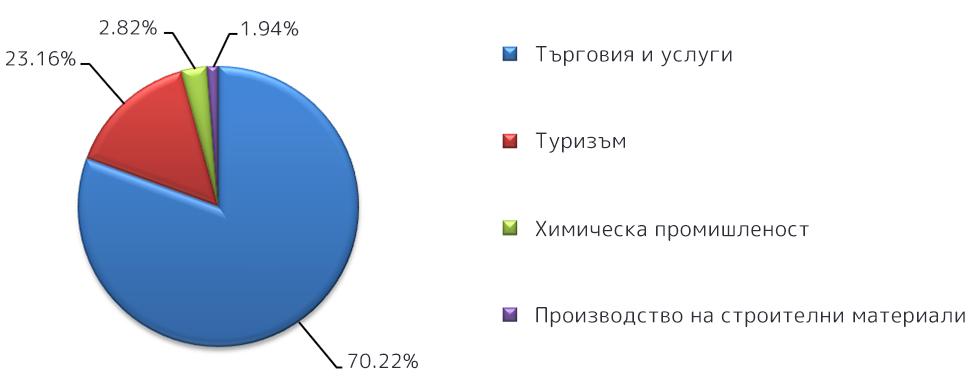 diagram_sinergon_2